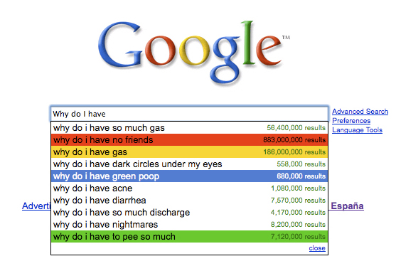 Weird Google Searches
