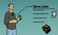An Animated History of the iPhone